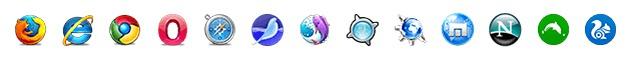 browsere-ssl